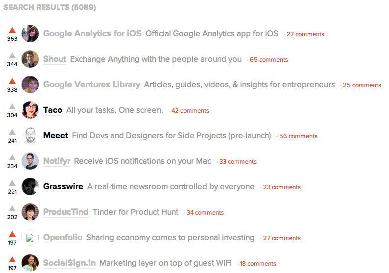 The Product Hunt All-Time Top 10 as of July 23, 2014