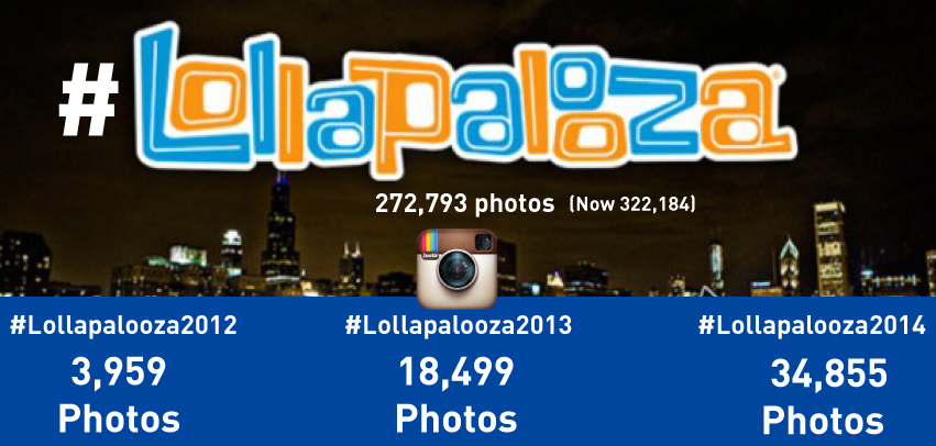 Lollapalooza Instagram WiFi