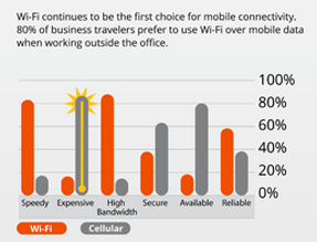 iPass infographic WiFi in the sky
